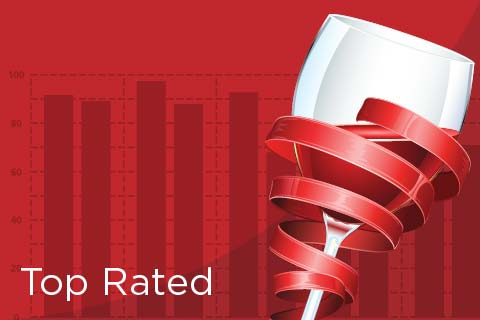 Shop for Top-Rated Wines at WineMadeEasy.com | WineMadeEasy.com